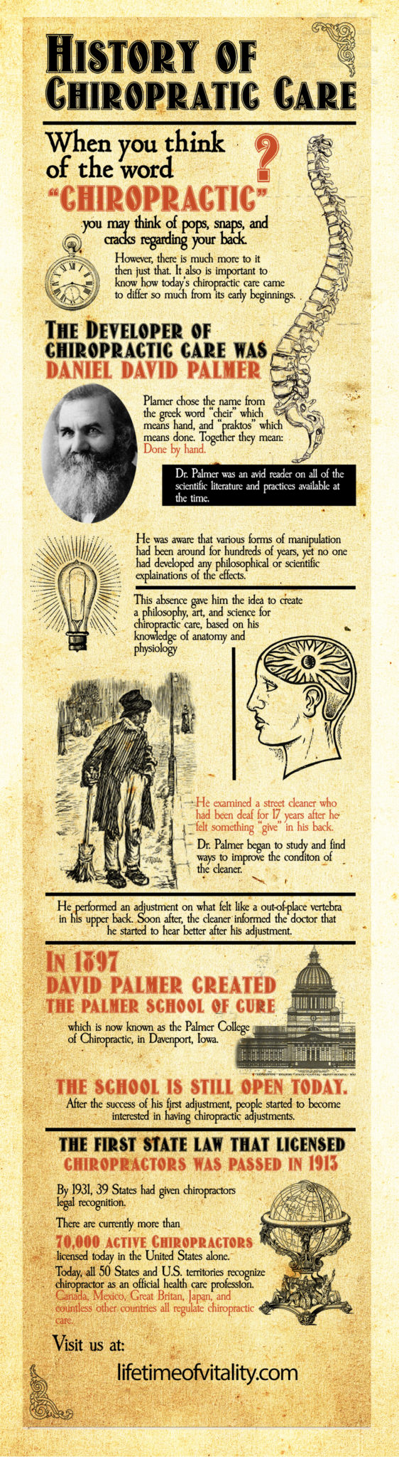 History of modern chiropractic care